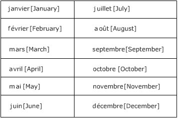 Saying the date in French