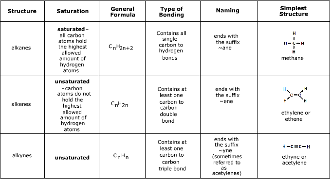Iron-catalyzed carboazidation of alkenes and alkynes | nature.