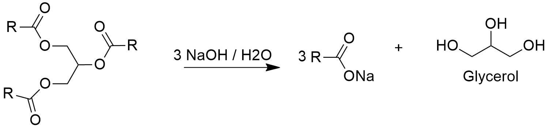 Glycerol Formula