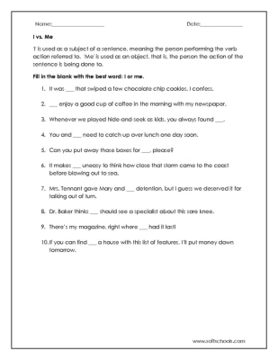 Me vs. Myself Worksheet | Commonly Confused Words
