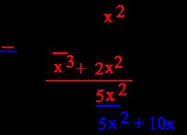 Dividing polynomials by binomials