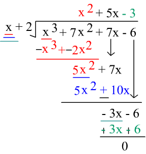 Worksheet Division Of Polynomials Worksheet dividing polynomials by binomials remember that to subtract a polynomial you have change the sign of each term then combine like terms as shown here