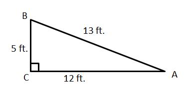 the 6 trig ratios
