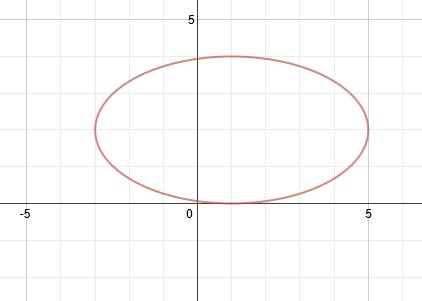 9 Basic Shapes