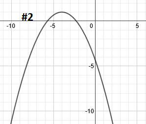how to find the equation for a parabola