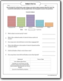 favorite_subject_bar_graph_worksheet
