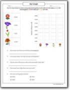 flowers_for_sale_bar_graph_worksheet