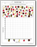 fruits_count_and_create_bar_graph_worksheet