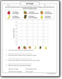 fruits_eaten_bar_graph_worksheet