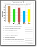 junk_food_bar_graph_worksheet