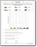 vehicles_travelled_bar_graph_worksheet