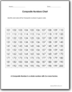 Long Multiplication Worksheets Ks2 Word Factors Worksheets Protons Neutrons And Electrons Worksheet Answers Excel with Printable Worksheets On Adverbs Pdf Composite Numbers  To  Chart Worksheet Prime And Composite Number Worksheet Word