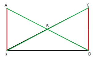 Congruent Triangle Proofs (Part 1)
