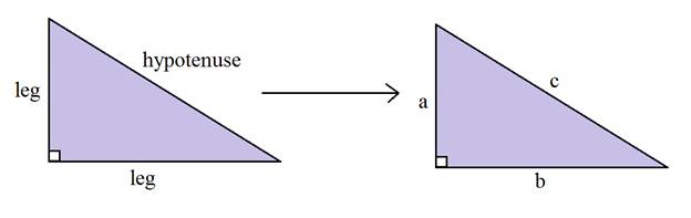 Pythagorean Theorem Part