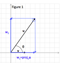 Cross product  Wikipedia