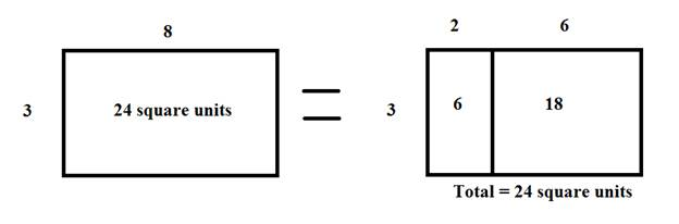 Factors and the Distributive Property – Using the Distributive Property Worksheet