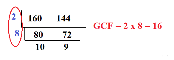 Greatest common factor using factor trees | ck-12 foundation.