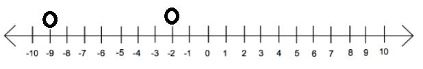 Pengertian Bilangan Bulat di Ilmu Matematika 4