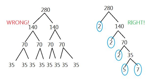 math worksheet : prime factorization : Math Factor Tree Worksheets