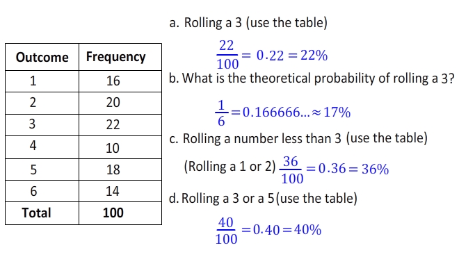 Theoretical vs Experimental Probability – Experimental Probability Worksheets