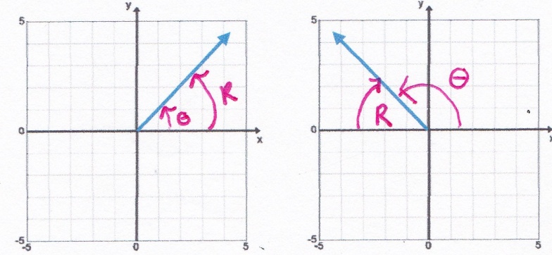 Referenceangles1. Quad I Reference Anglequad Ii Referenceangle Same As 180. Worksheet. Worksheet More Reference Angles At Clickcart.co