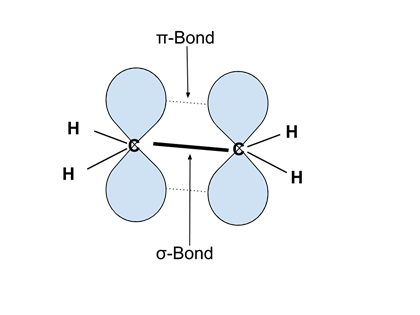 Lewis Structures and VSEPR